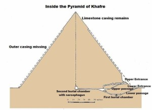 layout of Khafre's pyramid